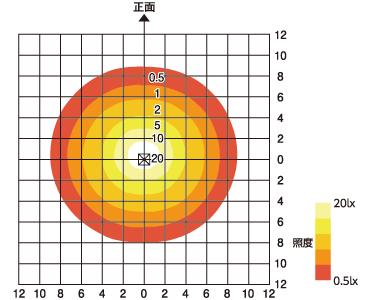 照度分布図ea2