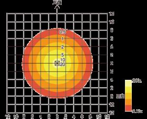 照度分布図eA1